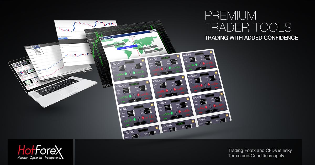 HotForex Trading Tools   Premium Trader Tools   Alarm Manager